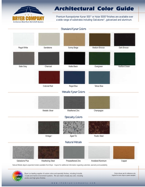 Kynar paint color chart numberedtype
