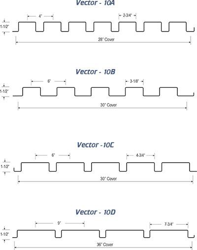 TBC-Vector Series